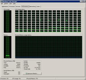 Windows Task-Manager with 160 cores (8 sockets)